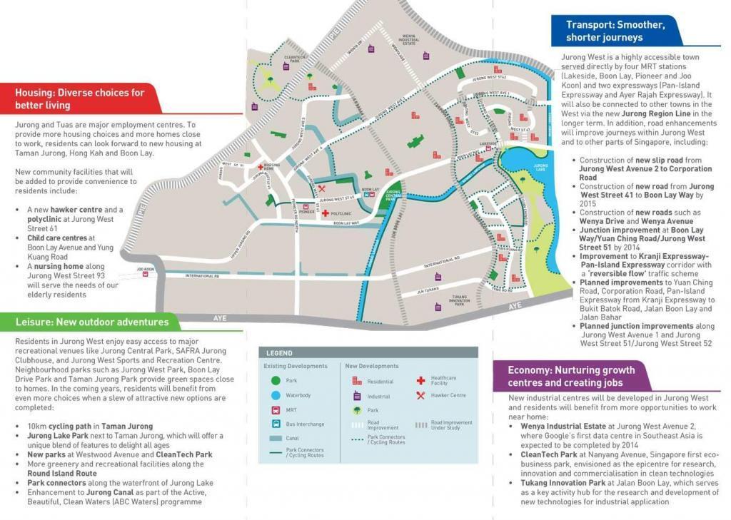 Jurong-west-masterplan